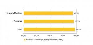 grafiek_01_nl