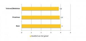 grafiek_02_nl